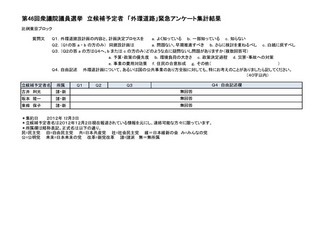 2012shugiintokyo1202_2.jpg