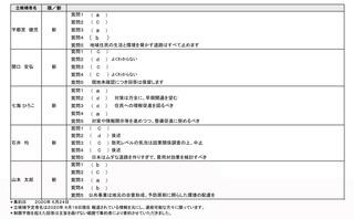20200705_Tochijisen_Q_624_s.jpg